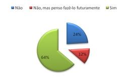 Estudo comércio electrónico Portugal 2009